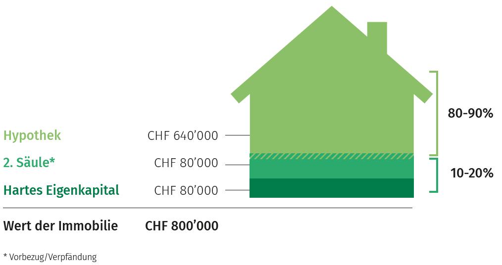 Grafik Factsheet 1